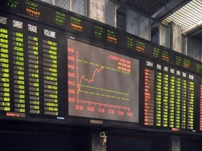 کراچی اسٹاک مارکیٹ: گزشتہ ہفتے غیر ملکی سرمایہ کاروں کی ایک کروڑ ڈالر سے زائد کی سرمایہ کاری, انڈیکس دو سو بتیس پوائنٹس بڑھ کرچودہ ہزار پانچ سوکی سطح عبورکرگیا