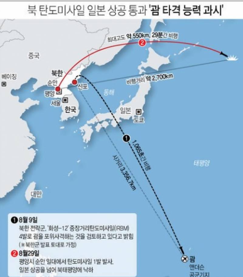 شمالی کوریا کی جانب میزائل کا یہ تجربہ پیر کی صبح کیا گیا: جاپان