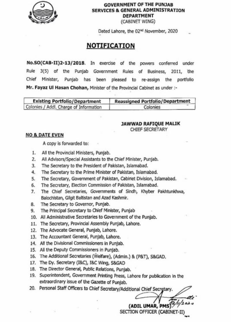 وزیراطلاعات پنجاب فیاض الحسن کوعہدےسے ہٹادیاگیا , کالونیز کے صوبائی وزیرکا عہدہ دے دیا گیا