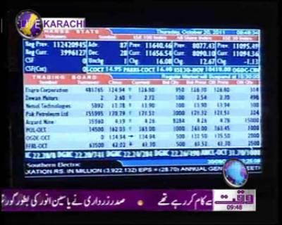 Karachi Stock Exchange News Package 20 October 2011