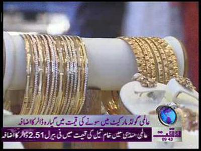 Gold Price Increase in Pakistan News Package 04 February 2012