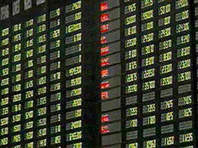 Karachi Stock Exchange Report 09 April 2012