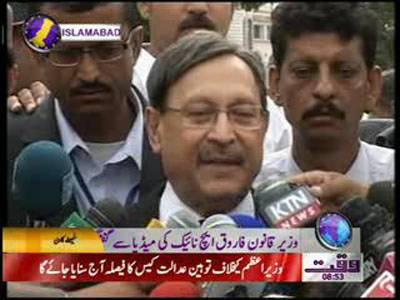 Farooq H.Naik Media Talk in Supreme Court 26 April 2012
