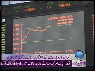 Karachi Stock Exchange News Package 07 July 2012
