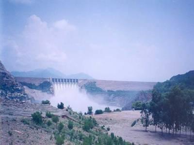 ڈیموں میں پانی کی سطح میں کمی کاسلسلہ بدستورجاری ہے، تربیلاڈیم میں پانی کا لیول اکیس فٹ تک کم ہوگیا ہے۔