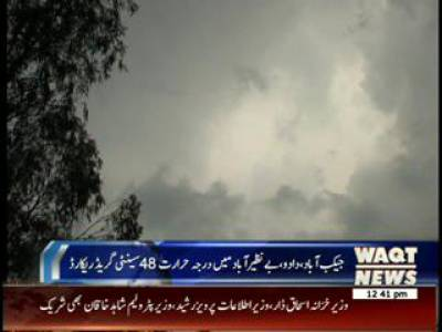 Weather News Package 04 June 2014