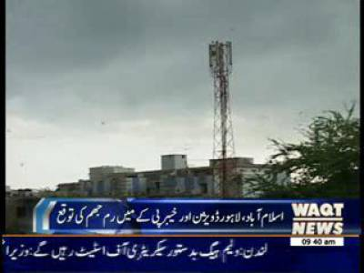 Weather News Package 15 July 2014