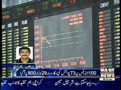Karachi Stock Exchange News Package 20 October 2014