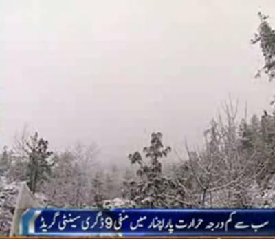 موسم کا حال بتانے والوں نے مری گلیات اور شمالی علاقہ جات کے علاوہ بلوچستان کے علاقوں زیارت ، قلعہ عبداللہ ، سنجاوی اور موسیٰ خیل میں برف باری کی نوید سنا رکھی ہے۔