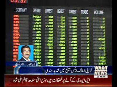 Karachi Stock Exchange News Package 27 March 2015