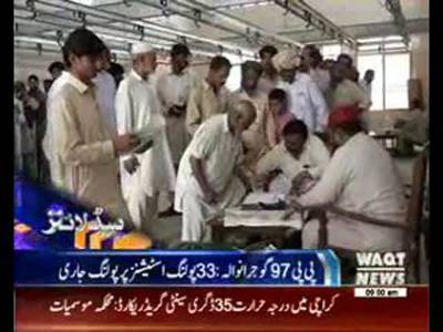 Waqtnews Headlines 09:00 AM 21 June 2015