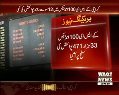 KSE Nosedown by over 1,100 Points as bears Overwhelm World Share Markets