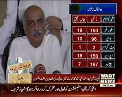 Khursheed Shah shows sorrows and grieves on Earth Quake