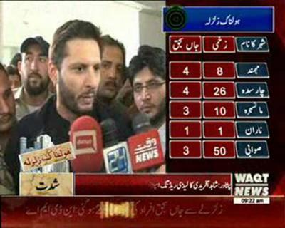 Shahid Afridi announce Rs 5 million donation for earthquake victims