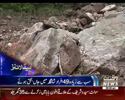 Waqtnews Headlines 09:00 AM 28 October 2015