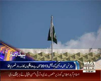 Waqtnews Headlines 11:00 AM 02 November 2015