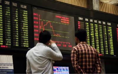 کراچی اسٹاک مارکیٹ میں ہنڈریڈ انڈیکس پانچ سو چھیالیس پوائنٹس کی کمی کے بعد اکتیس ہزار سات سو نو پوائنٹس پر بند ہوا۔