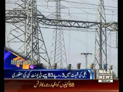 Waqtnews Headlines 05:00 PM 02 February 2016