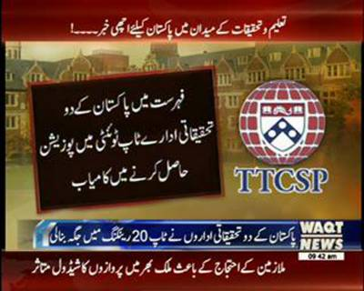 2 institute of research of Pakistan includes in top 20 Ranking