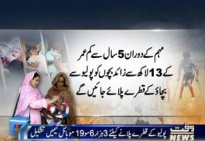 quettaسمیت بلوچستان کے12اضلاع میں پولیو مہم شروع ہوگئی