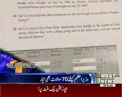 Waqtnews Headlines 03:00 PM 17 May 2016