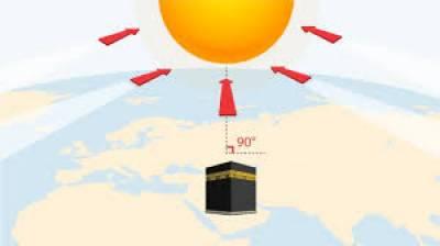 رواں سال کے دوران دوسری مرتبہ سورج خانہ کعبہ کے عین اوپر آگیا