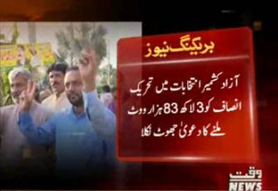 Election Commission of Azad Kashmir Election Result