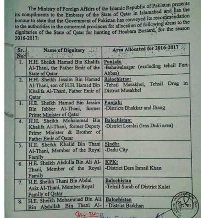 گورنمنٹ آف پاکستان نے قطری فیملی کو پاکستان میں تلور کے شکار کی اجازت دے دی۔