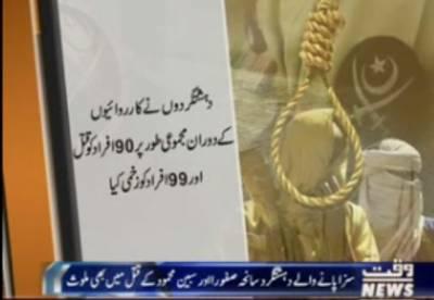 چیف آف آرمی سٹاف جنرل قمر جاوید باجوہ نے8 دہشتگردوں کی سزائے موت کی توثیق کردی