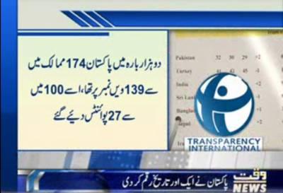 Transperancy report on corruption