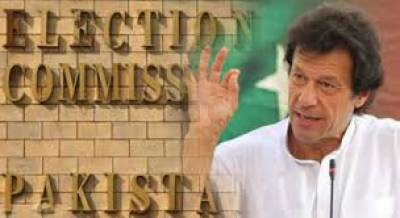PTI Party Funding Case Decision
