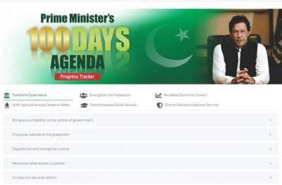 پی ٹی آئی حکومت کی کارکردگی جانچنے کے لیے ویب سائٹ لانچ