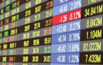 سٹاک مارکیٹ میں کاروبار کے آغاز پر 611 پوائنٹس کا اضافہ