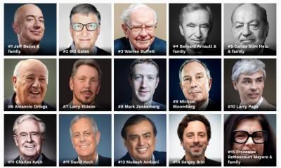 چارعرب دولت مند جو اب عالمی ارب پتیوں کی فہرست میں نہیں رہے۔