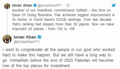 آسان کاروبار سے متعلق ہمارے منشور کا ایک اور وعدہ پورا ہوا،رینکنگ میں پاکستان 136 ویں سے 108 ویں نمبر پرآگیا:وزیراعظم
