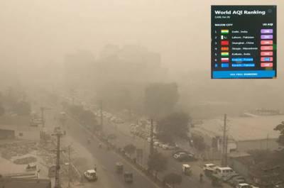 فضائی آلودگی کے اعتبار سے لاہور آلودہ ترین شہروں میں دوسرے نمبر پر آگیا