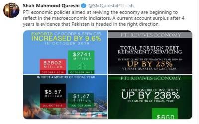 پاکستان کی معاشی پالیسیاں درست سمت کی جانب گامزن ہیں۔ شاہ محمود قریشی کا ٹویٹ