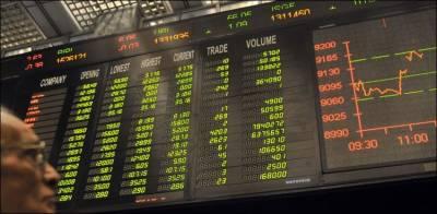 پاکستان اسٹاک مارکیٹ میں تیزی، دن کے آغاز پر ہی 450 پوائنٹس کا اضافہ
