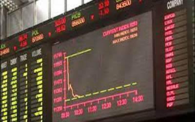 پاکستان سٹاک مارکیٹ میں مندی, 100 انڈیکس میں 8.74 پوائنٹس کی کمی