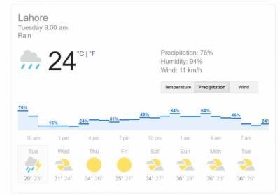 لاہور سمیت پنجاب کے بیشتر علاقوں میں موسلا دھار بارش، مزید بارشوں کی پیشگوئی