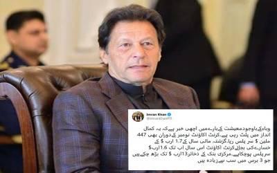 مالی سال میں کرنٹ سرپلس 1.6 بلین ڈالررہا۔عمران خان