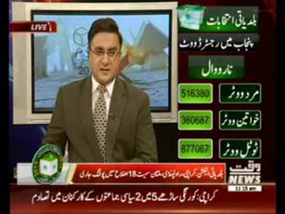 Local Bodies Elections Special Transmission 05 December 2015 (Part 2)